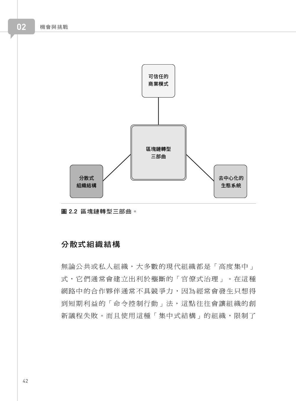 區塊鏈的商業應用成功實例|企業轉型x創新x營收成長 (Blockchain for Business)-preview-5