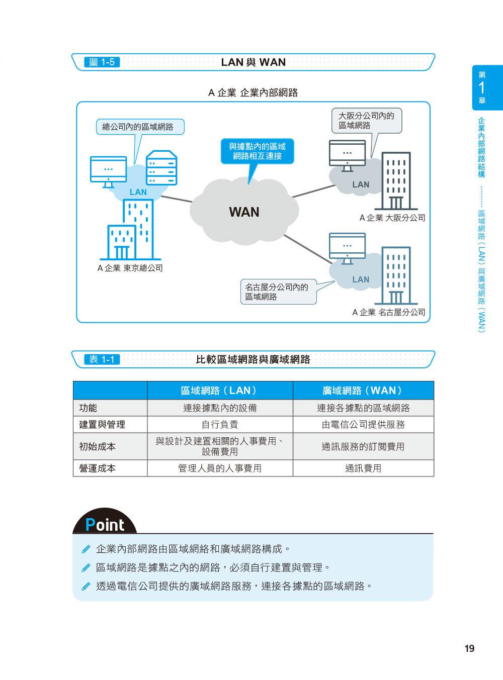 圖解網路的運作機制-preview-2