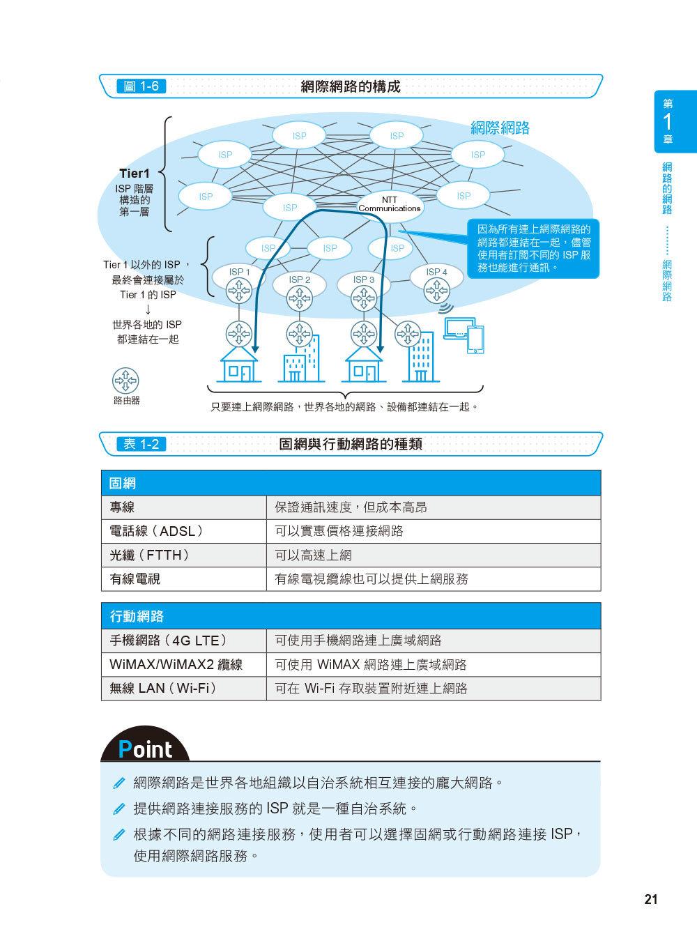 圖解網路的運作機制-preview-3