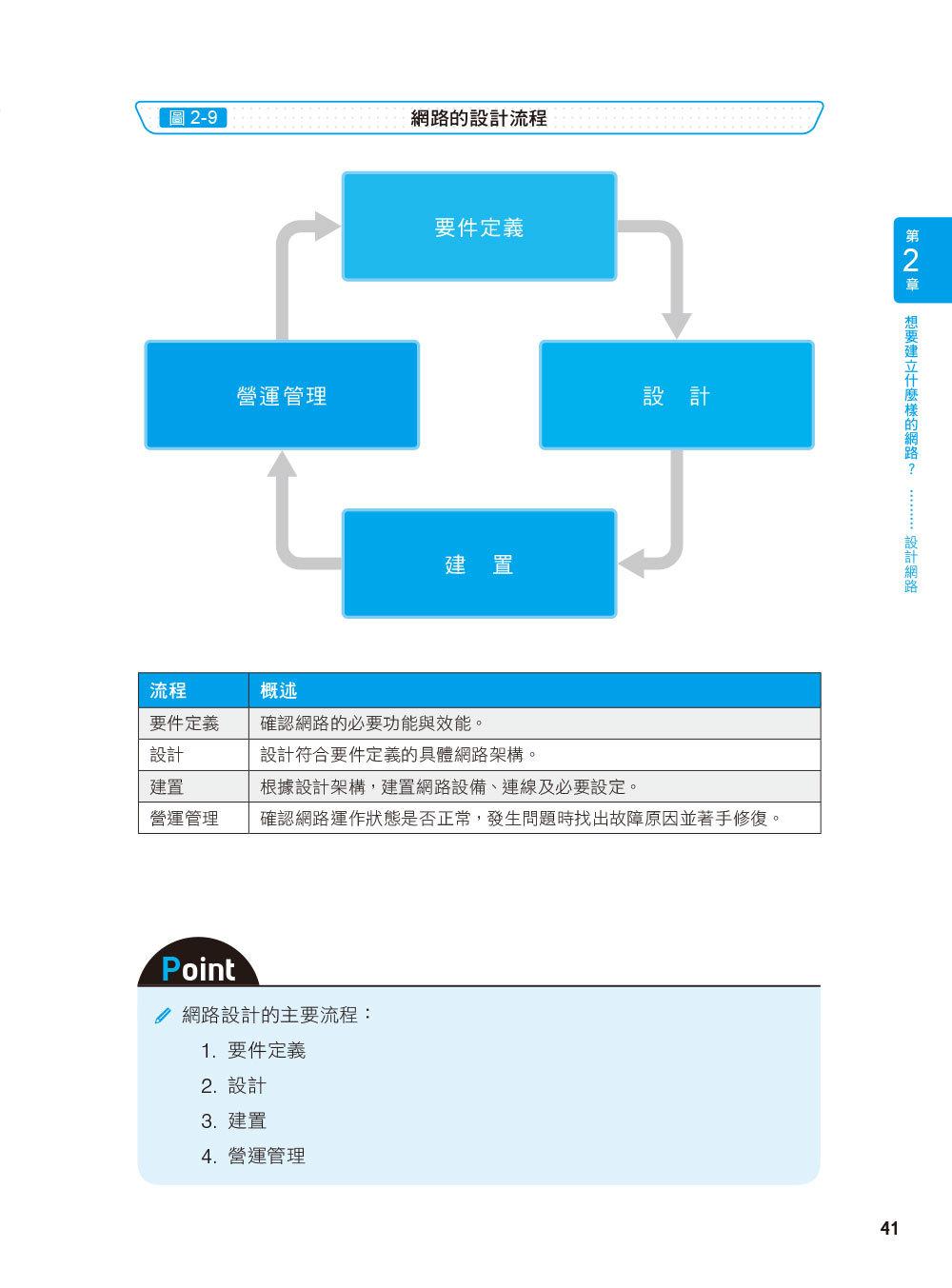 圖解網路的運作機制-preview-4