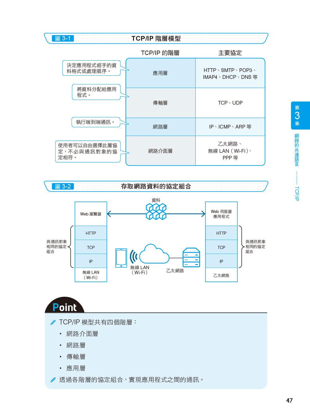 圖解網路的運作機制-preview-5
