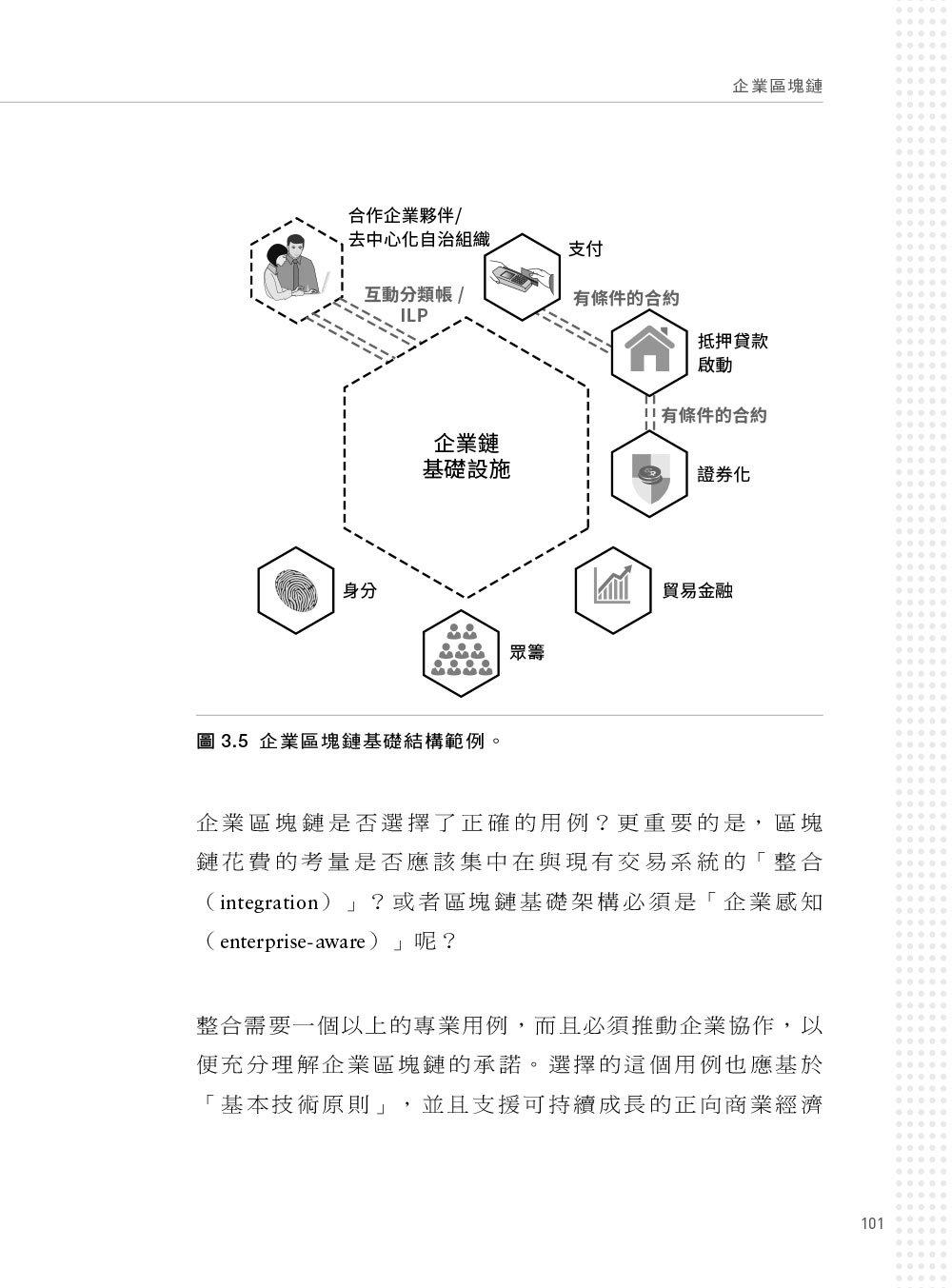 區塊鏈的商業應用成功實例|企業轉型x創新x營收成長 (Blockchain for Business)-preview-9
