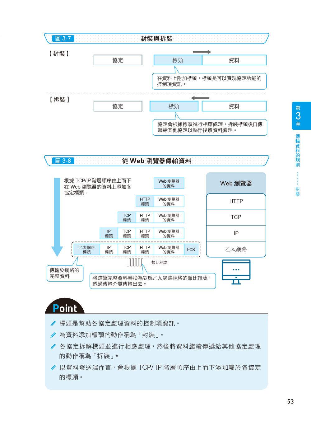 圖解網路的運作機制-preview-6