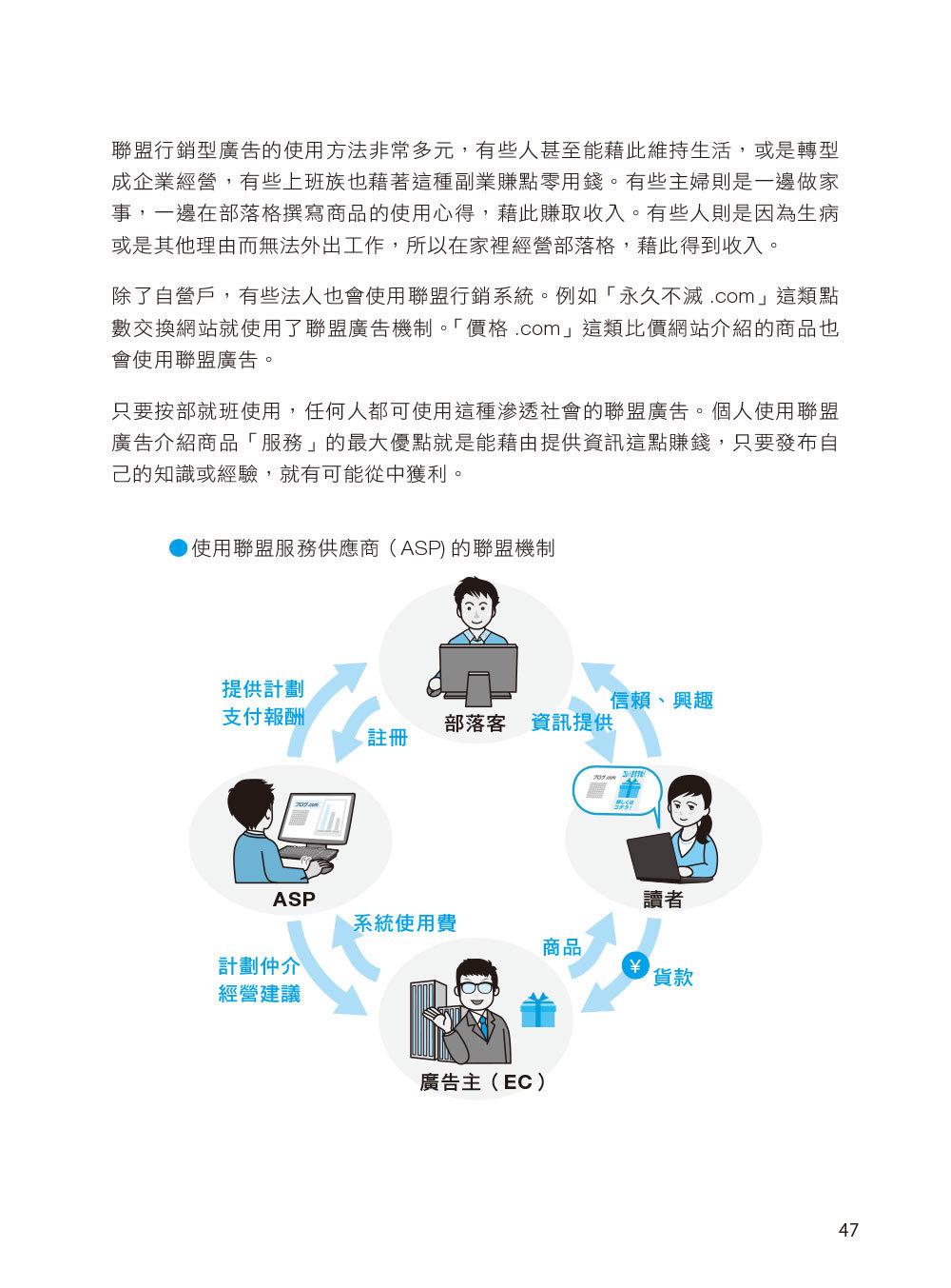 網紅養成手冊|內容行銷x拍攝技巧x廣告收入-preview-6