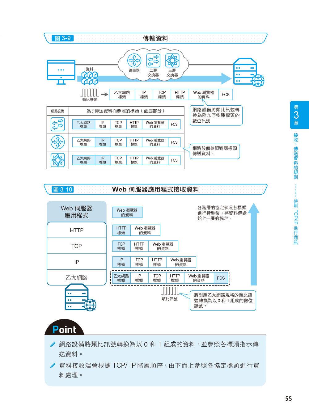 圖解網路的運作機制-preview-8