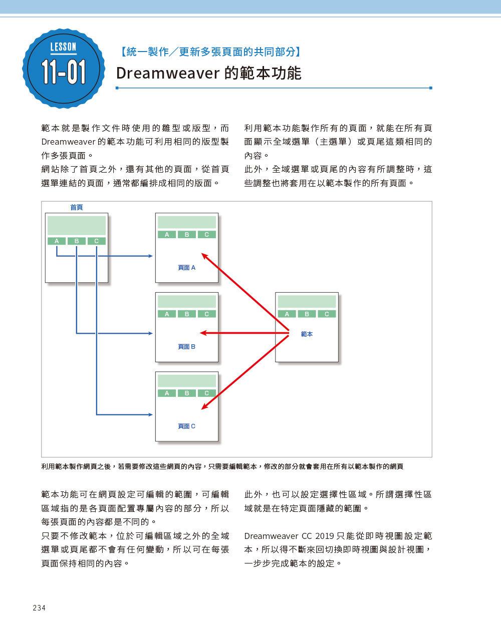 Dreamweaver 設計好入門-preview-6