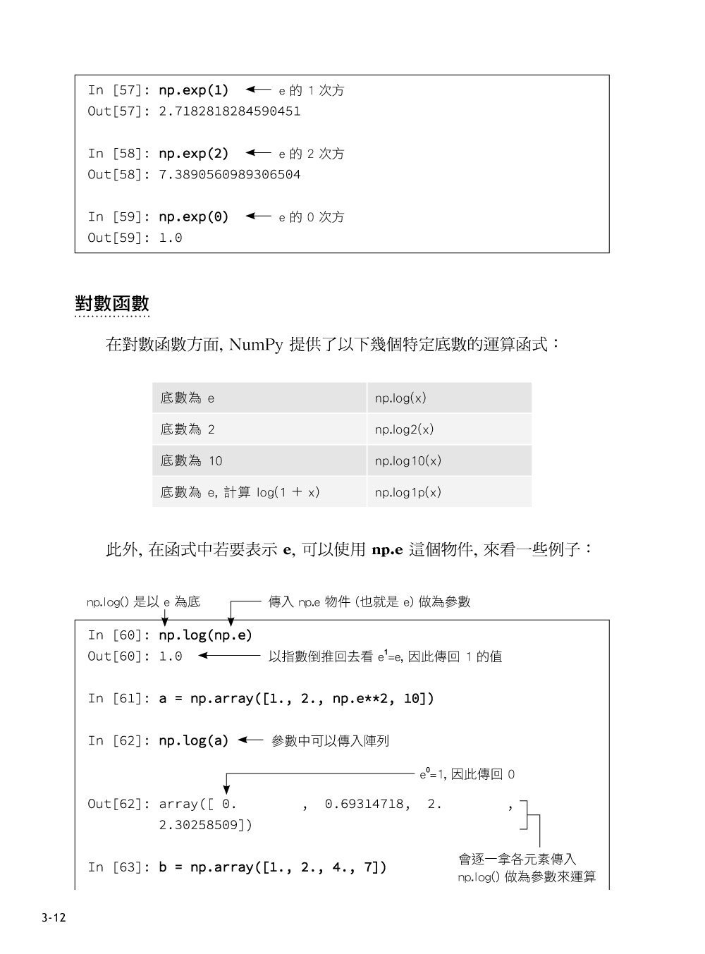 NumPy 高速運算徹底解說 - 六行寫一隻程式?你真懂深度學習?手工算給你看!-preview-1