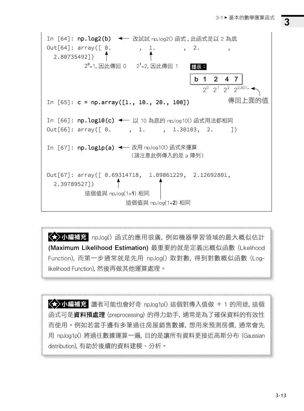 NumPy 高速運算徹底解說 - 六行寫一隻程式?你真懂深度學習?手工算給你看!-preview-2