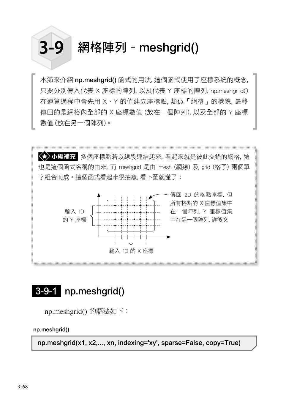 NumPy 高速運算徹底解說 - 六行寫一隻程式?你真懂深度學習?手工算給你看!-preview-3