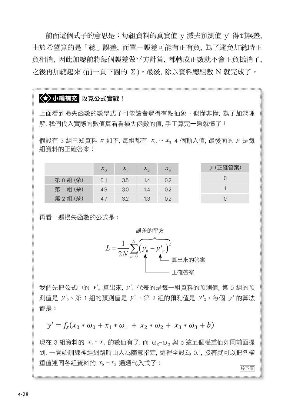 NumPy 高速運算徹底解說 - 六行寫一隻程式?你真懂深度學習?手工算給你看!-preview-4