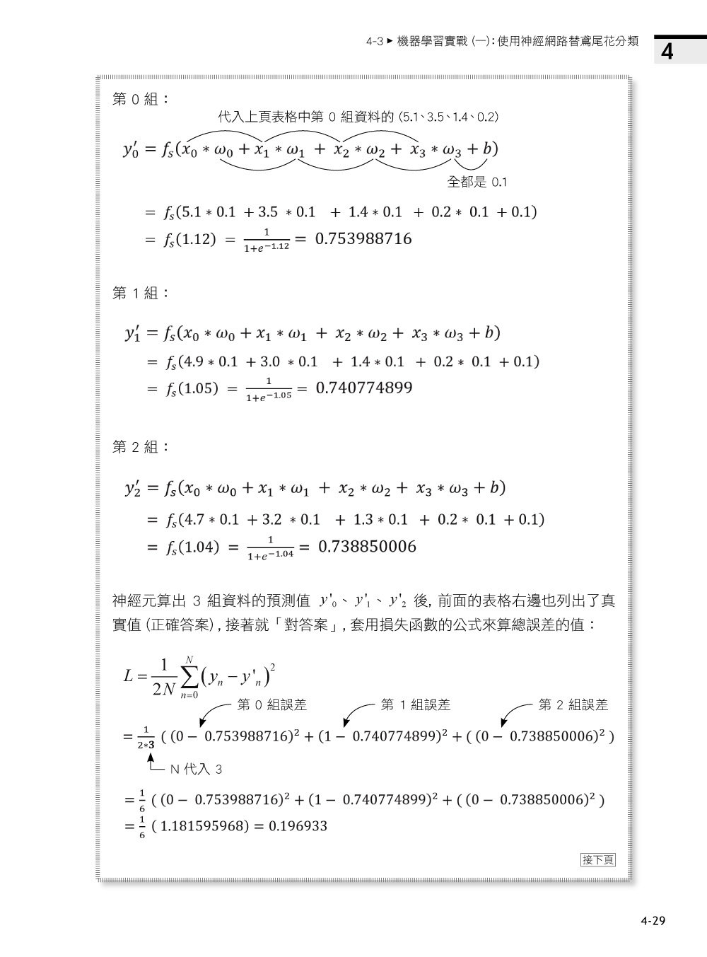 NumPy 高速運算徹底解說 - 六行寫一隻程式?你真懂深度學習?手工算給你看!-preview-5