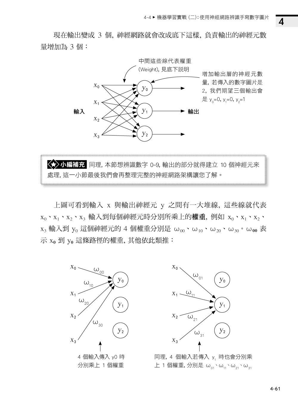 NumPy 高速運算徹底解說 - 六行寫一隻程式?你真懂深度學習?手工算給你看!-preview-6