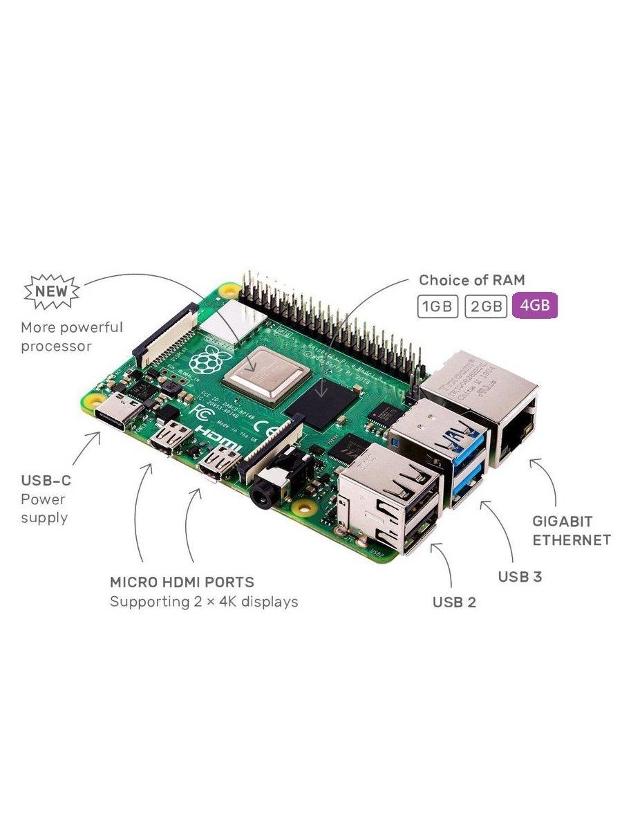 Raspberry Pi 4 Model B/4GB 樹莓派套件組--散熱鋁殼全配(含Pi 4/4GB + 32G SD卡 + 原廠電源 + 鋁合金散熱外殼帶雙風扇 + 原廠HDMI線)-preview-1