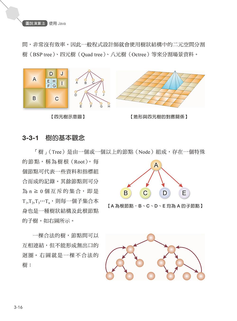 圖說演算法:使用 Java-preview-6