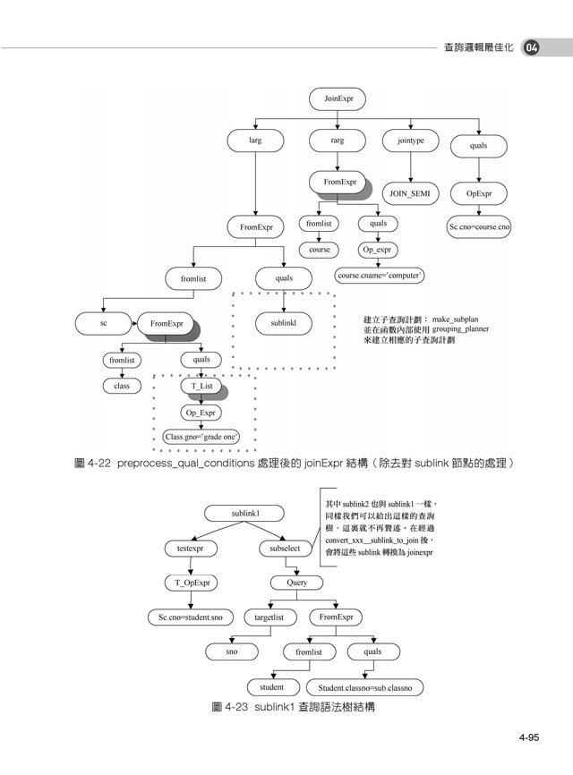 解析 PostgreSQL 程式與資料庫應用 (舊名: 資料庫高手昇華必經道路 -- 解析 PostgreSQL 原始程式碼)-preview-13