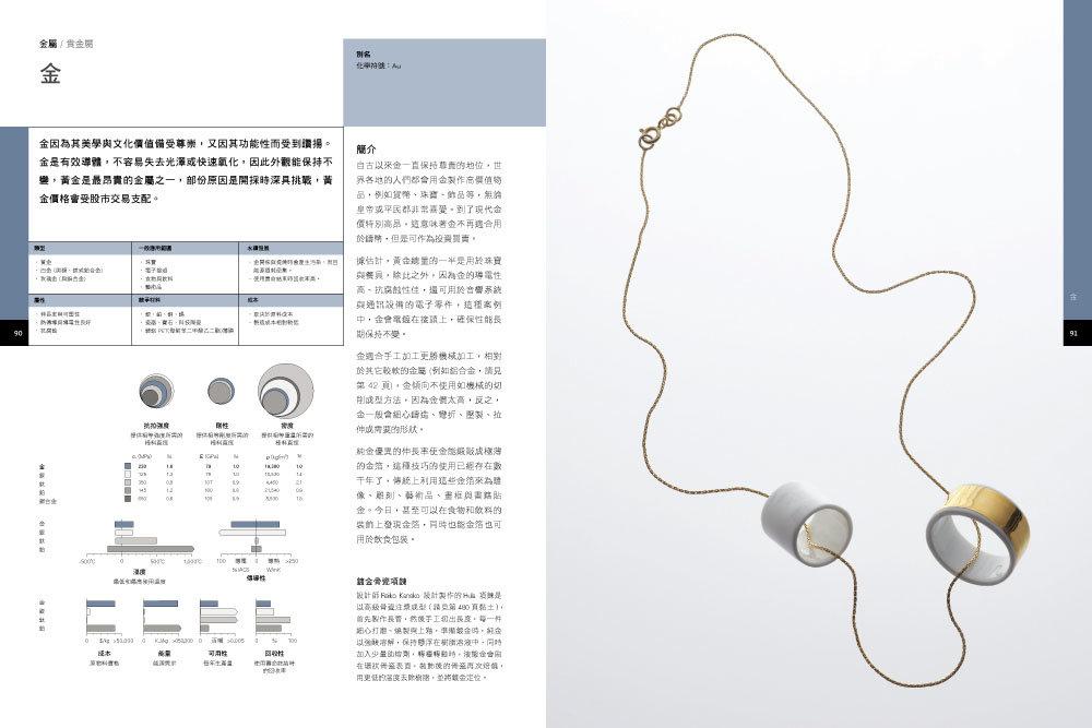 材質活用聖經:工業設計師必備的材質運用事典-preview-1