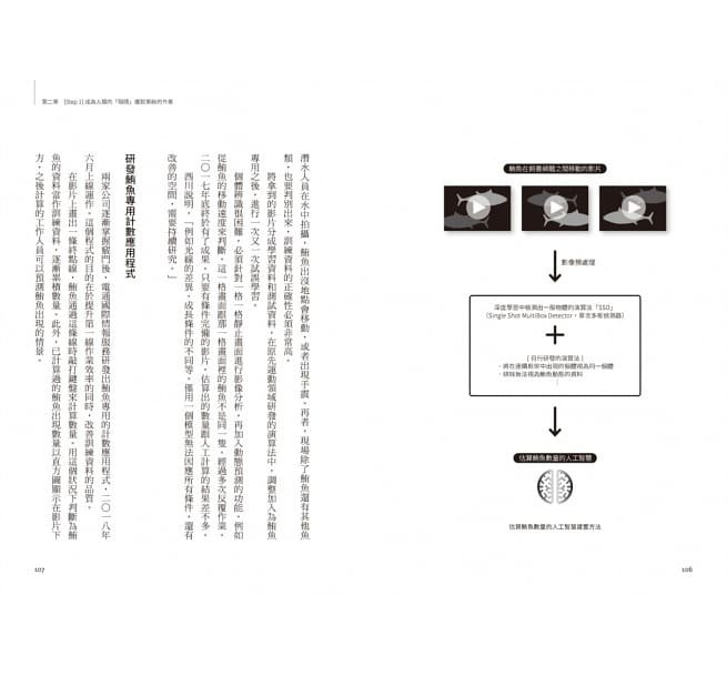 深度學習的商戰必修課:人工智慧實用案例解析,看35家走在時代尖端的日本企業如何翻轉思考活用AI-preview-9