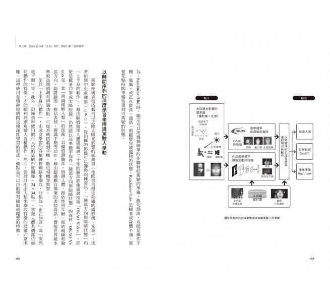 深度學習的商戰必修課:人工智慧實用案例解析,看35家走在時代尖端的日本企業如何翻轉思考活用AI-preview-13