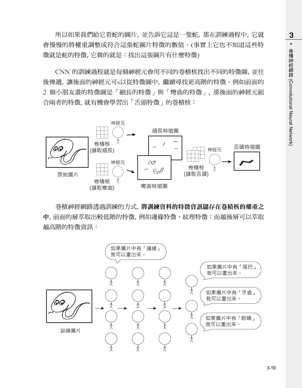tf.keras 技術者們必讀!深度學習攻略手冊-preview-6