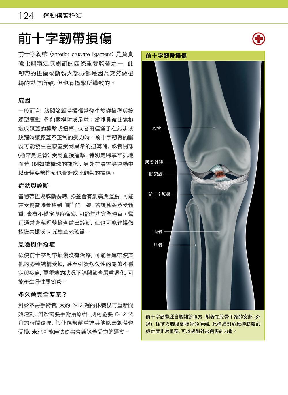 運動傷害圖解聖經 -- 成因、預防、診斷、治療、復健, 2/e-preview-2
