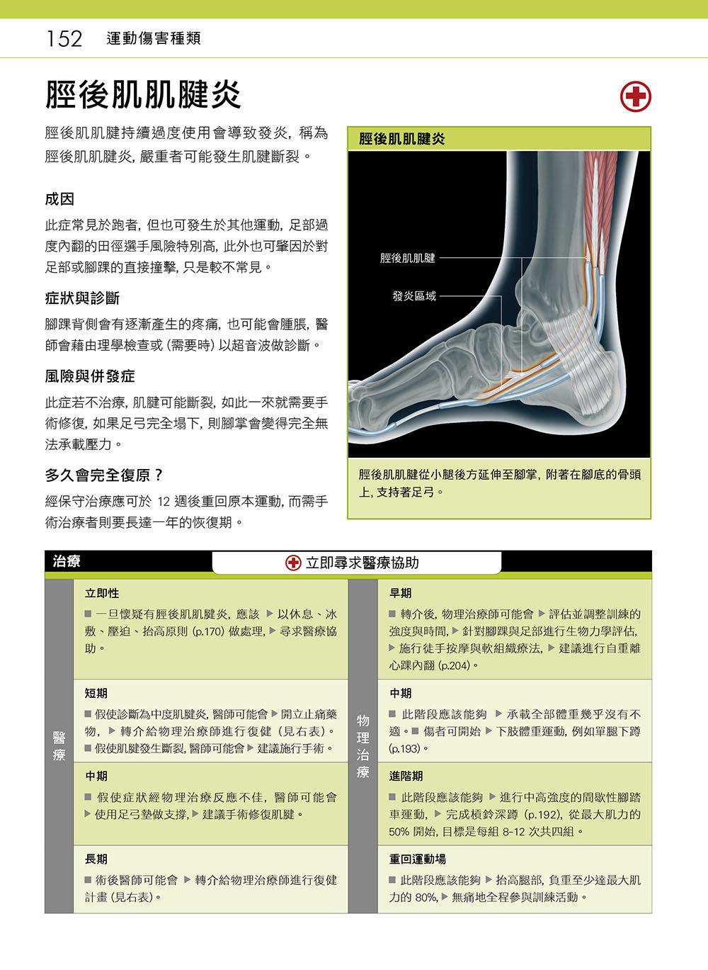 運動傷害圖解聖經 -- 成因、預防、診斷、治療、復健, 2/e-preview-3