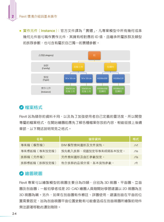 Autodesk Revit 2020:BIM 專案設計建模與應用-preview-9