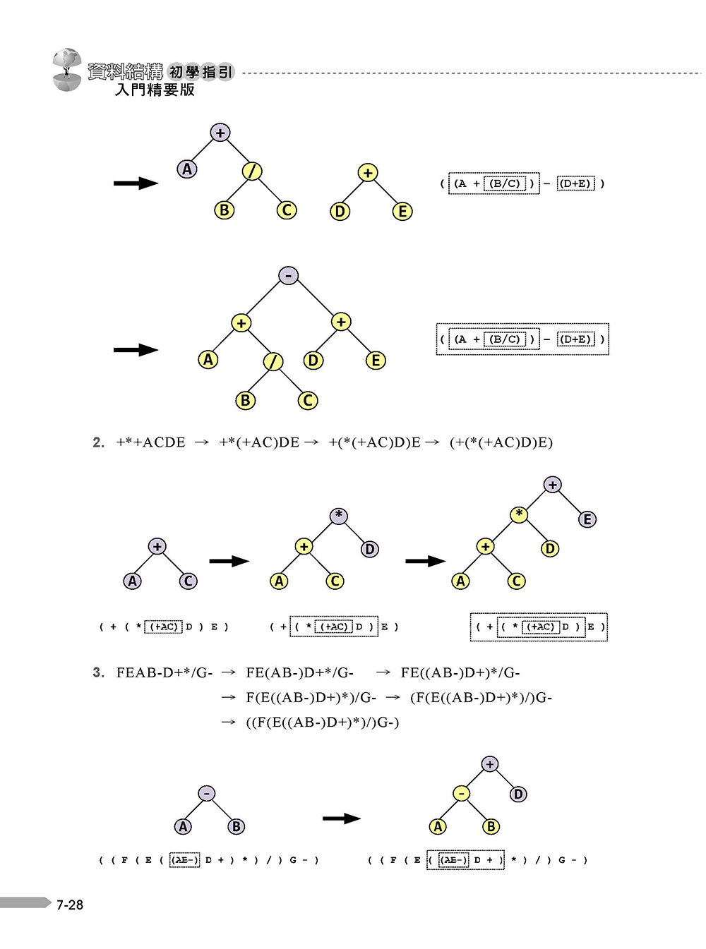 資料結構初學指引 ─ 入門精要版, 3/e-preview-12