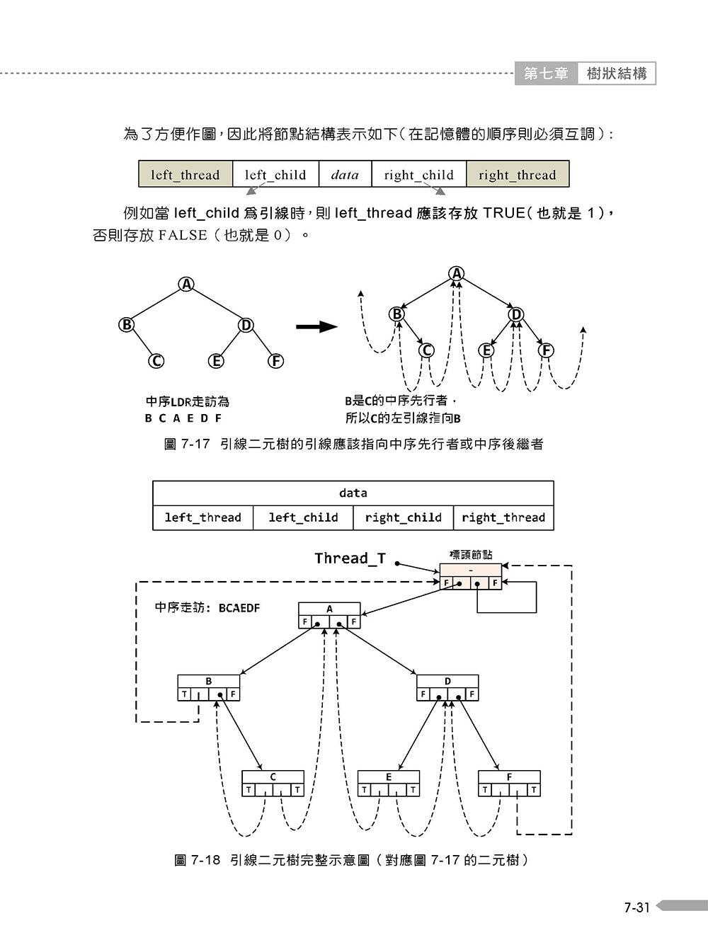 資料結構初學指引 ─ 入門精要版, 3/e-preview-13