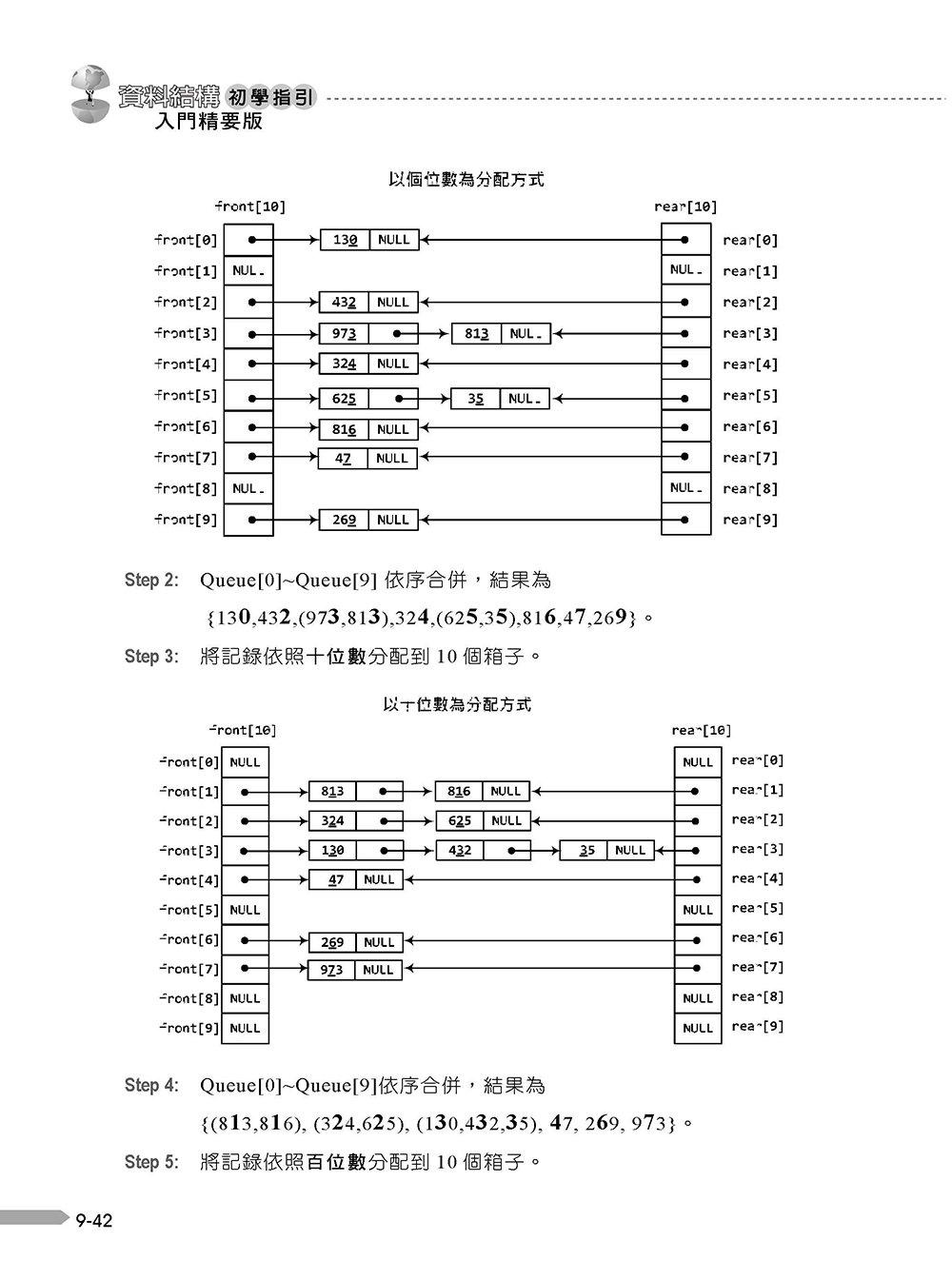 資料結構初學指引 ─ 入門精要版, 3/e-preview-21