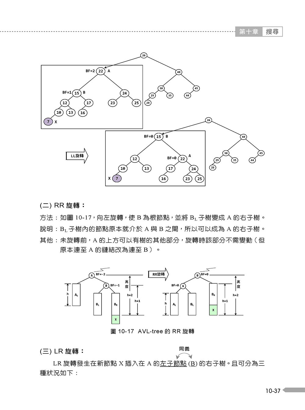 資料結構初學指引 ─ 入門精要版, 3/e-preview-23