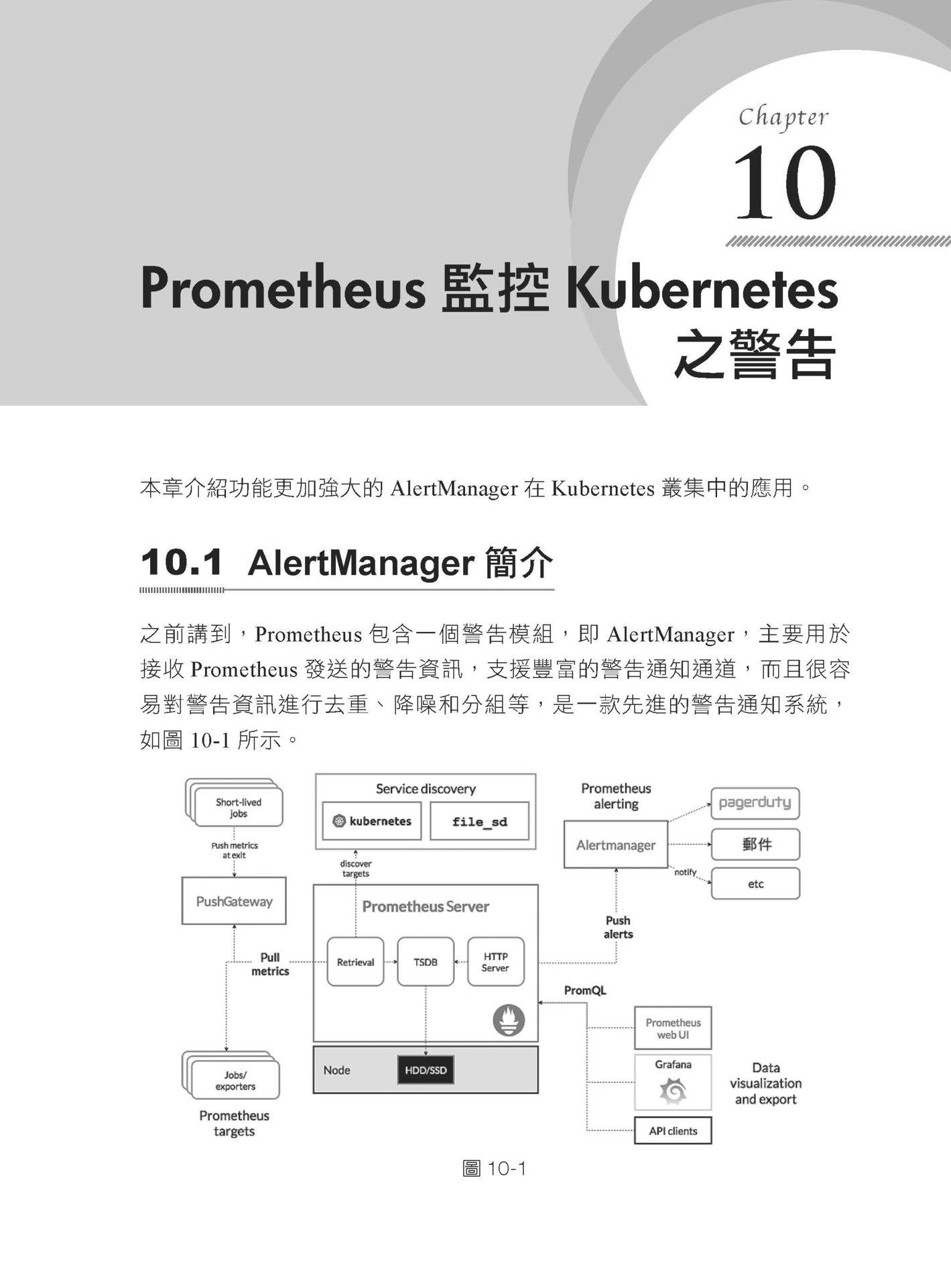 異形般強大的監控系統:Prometheus 掌控主機、VM、容器及 K8S-preview-13