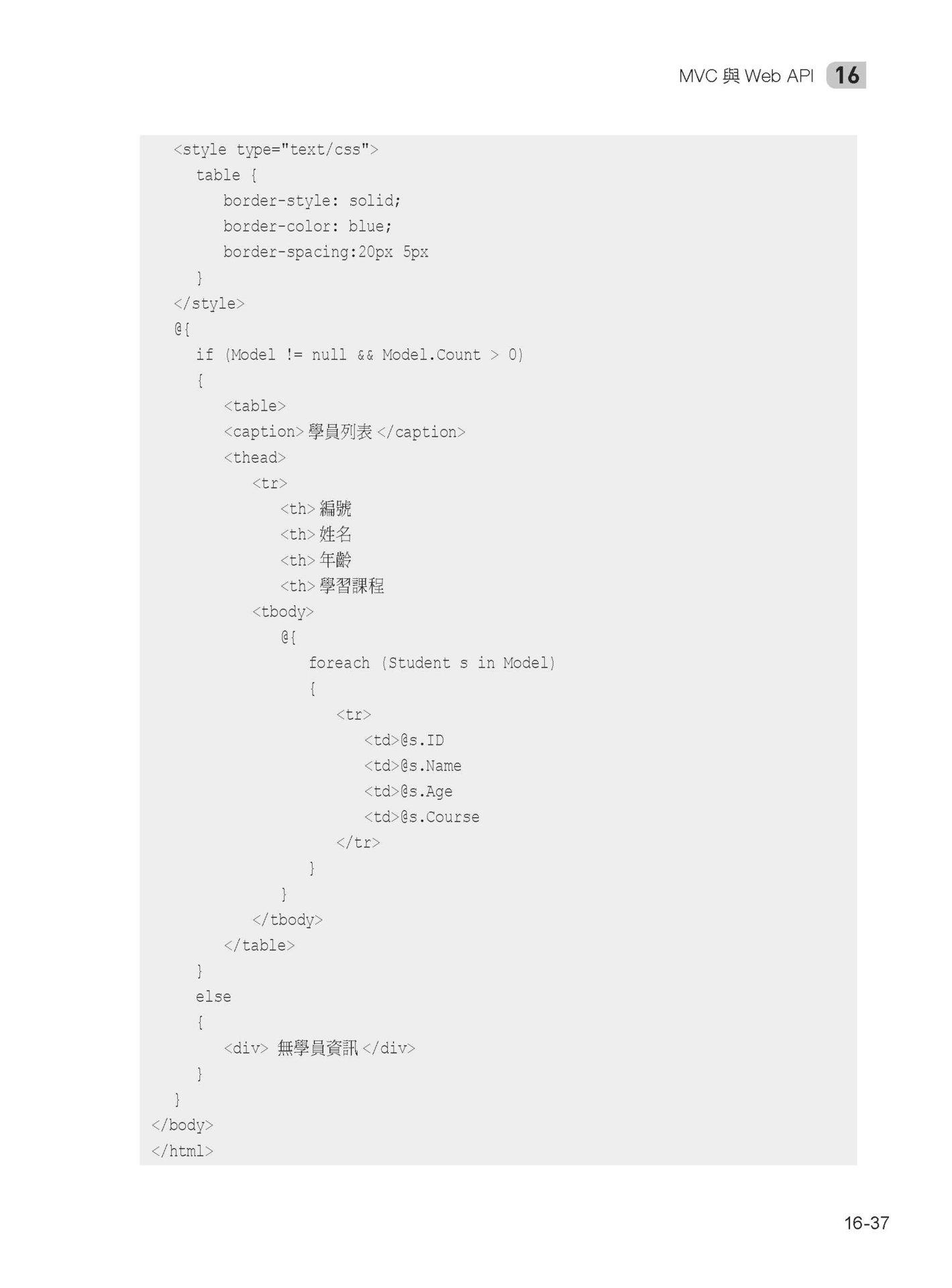 380個精選實例:一步步昇華成 .NET Core 大內高手-preview-12