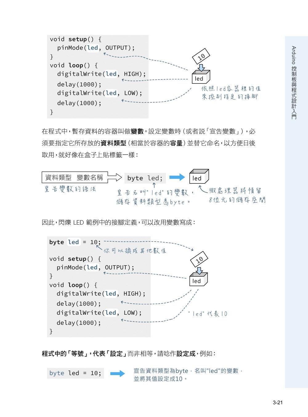 超圖解 Arduino 互動設計入門, 4/e-preview-3