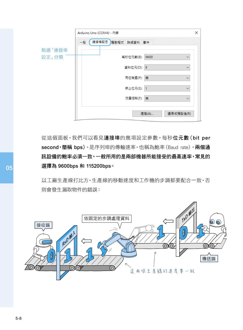超圖解 Arduino 互動設計入門, 4/e-preview-5