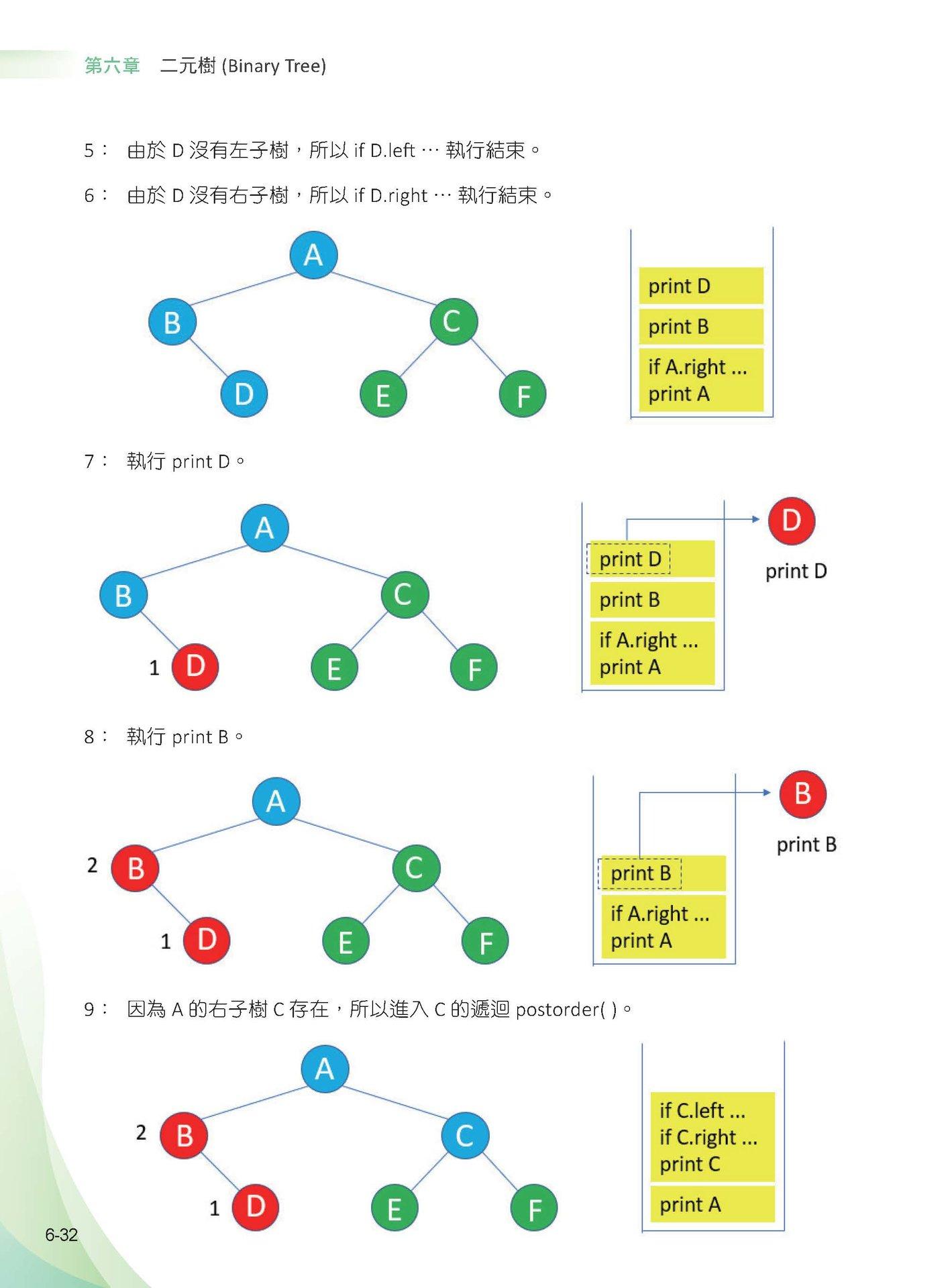 演算法:最強彩色圖鑑 + Python程式實作 -- 王者歸來 (全彩印刷)-preview-6