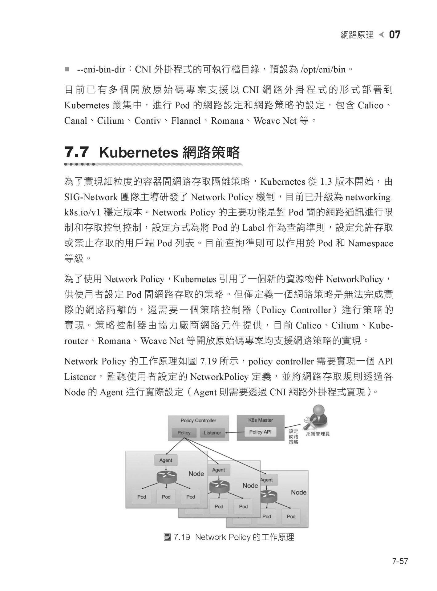 史上最完整細節:Kubernetes 超應用全書-preview-4