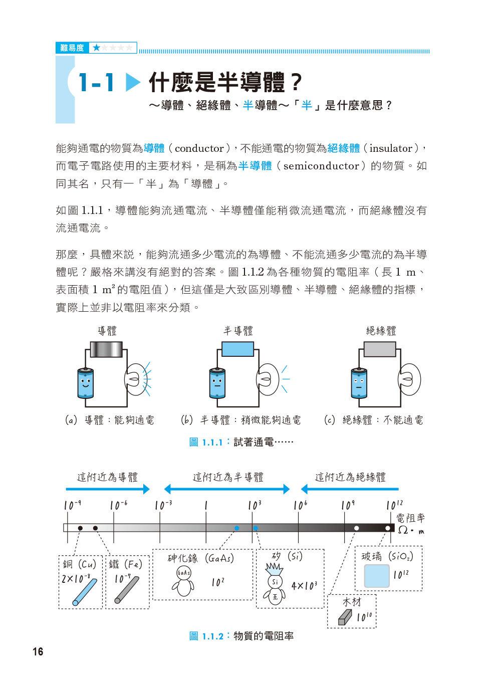 文科生也看得懂的電子電路學-preview-2