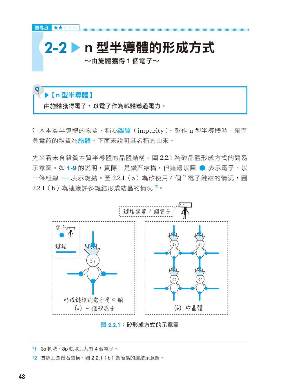 文科生也看得懂的電子電路學-preview-5