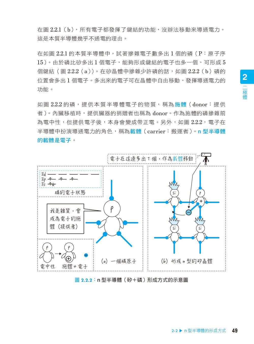 文科生也看得懂的電子電路學-preview-6