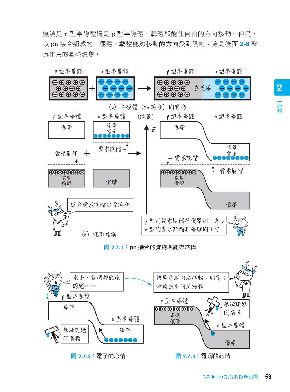 文科生也看得懂的電子電路學-preview-8