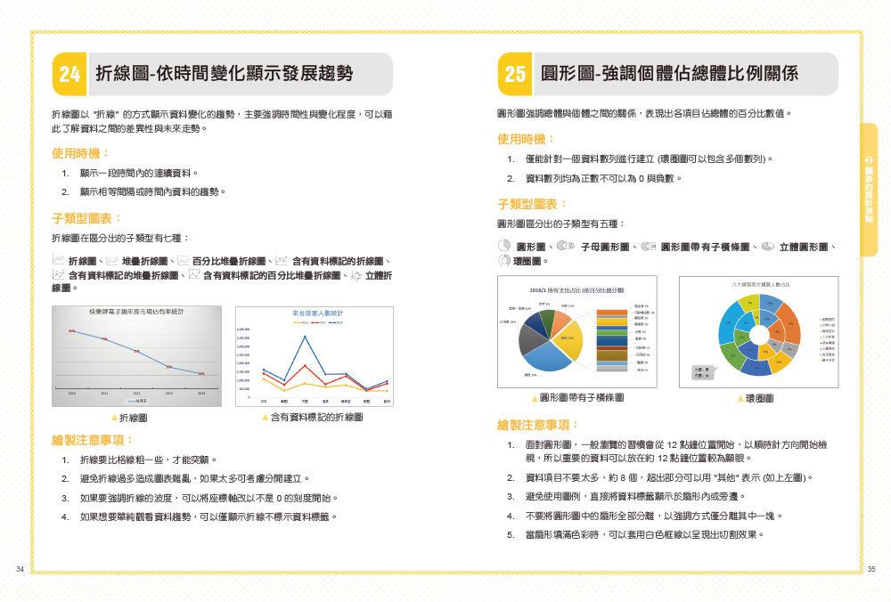 翻倍效率工作術 -- 不會就太可惜的 Excel 必學圖表, 2/e (大數據時代必備的圖表視覺分析術!)-preview-2