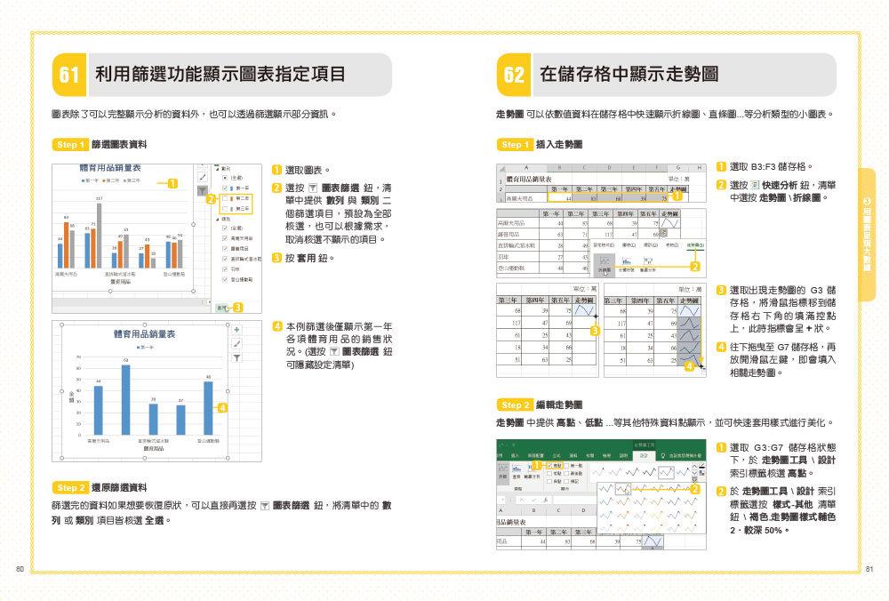翻倍效率工作術 -- 不會就太可惜的 Excel 必學圖表, 2/e (大數據時代必備的圖表視覺分析術!)-preview-4