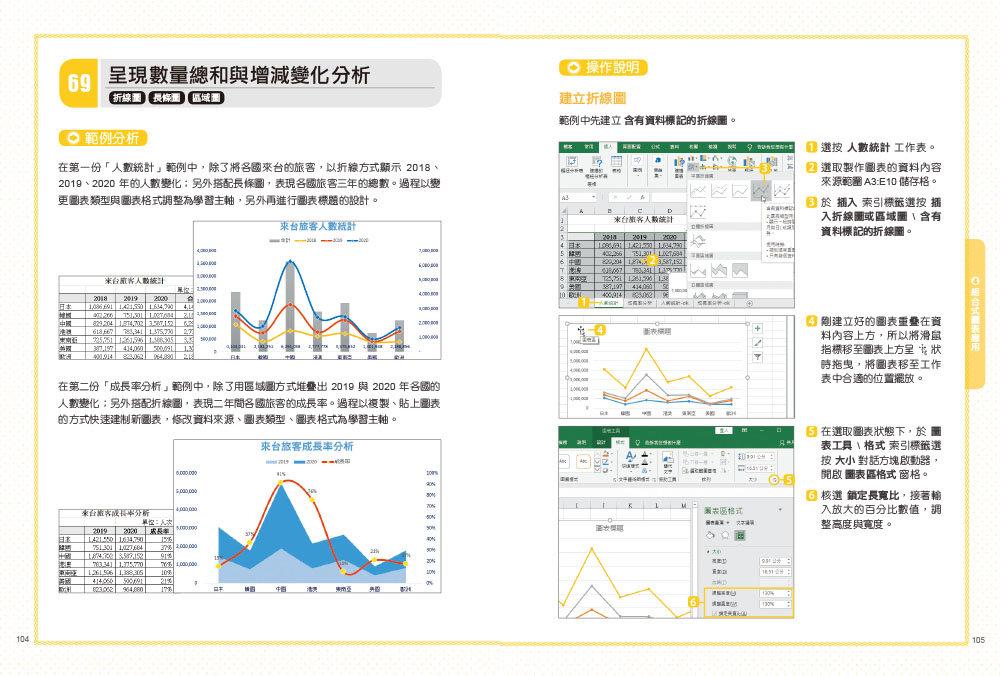 翻倍效率工作術 -- 不會就太可惜的 Excel 必學圖表, 2/e (大數據時代必備的圖表視覺分析術!)-preview-5