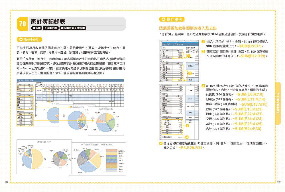 翻倍效率工作術 -- 不會就太可惜的 Excel 必學圖表, 2/e (大數據時代必備的圖表視覺分析術!)-preview-6