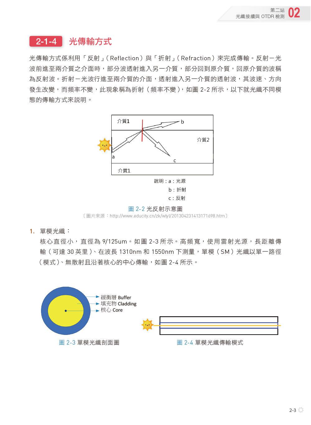 網路架設乙級技能檢定術科實作, 2/e-preview-3