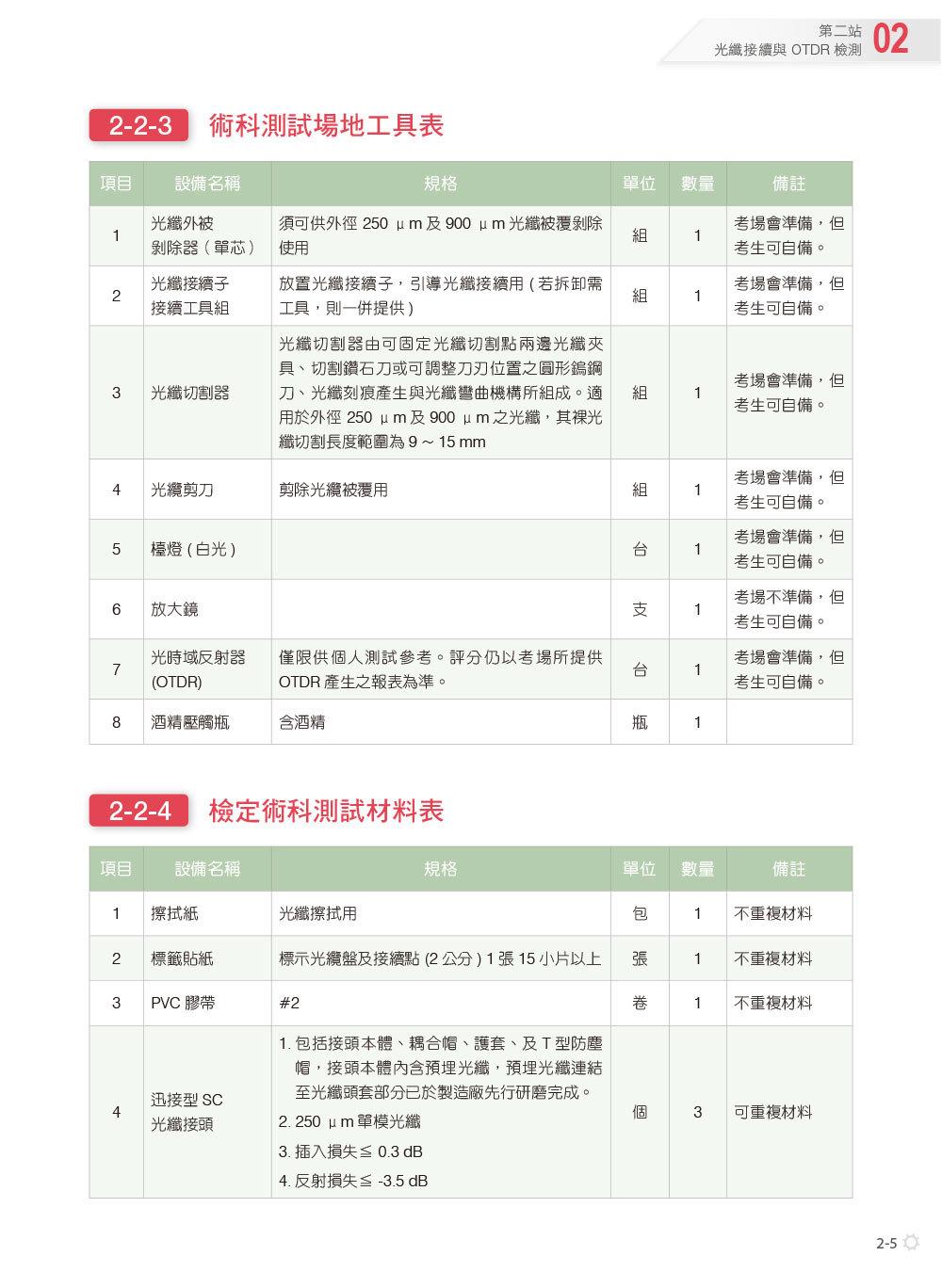 網路架設乙級技能檢定術科實作, 2/e-preview-5