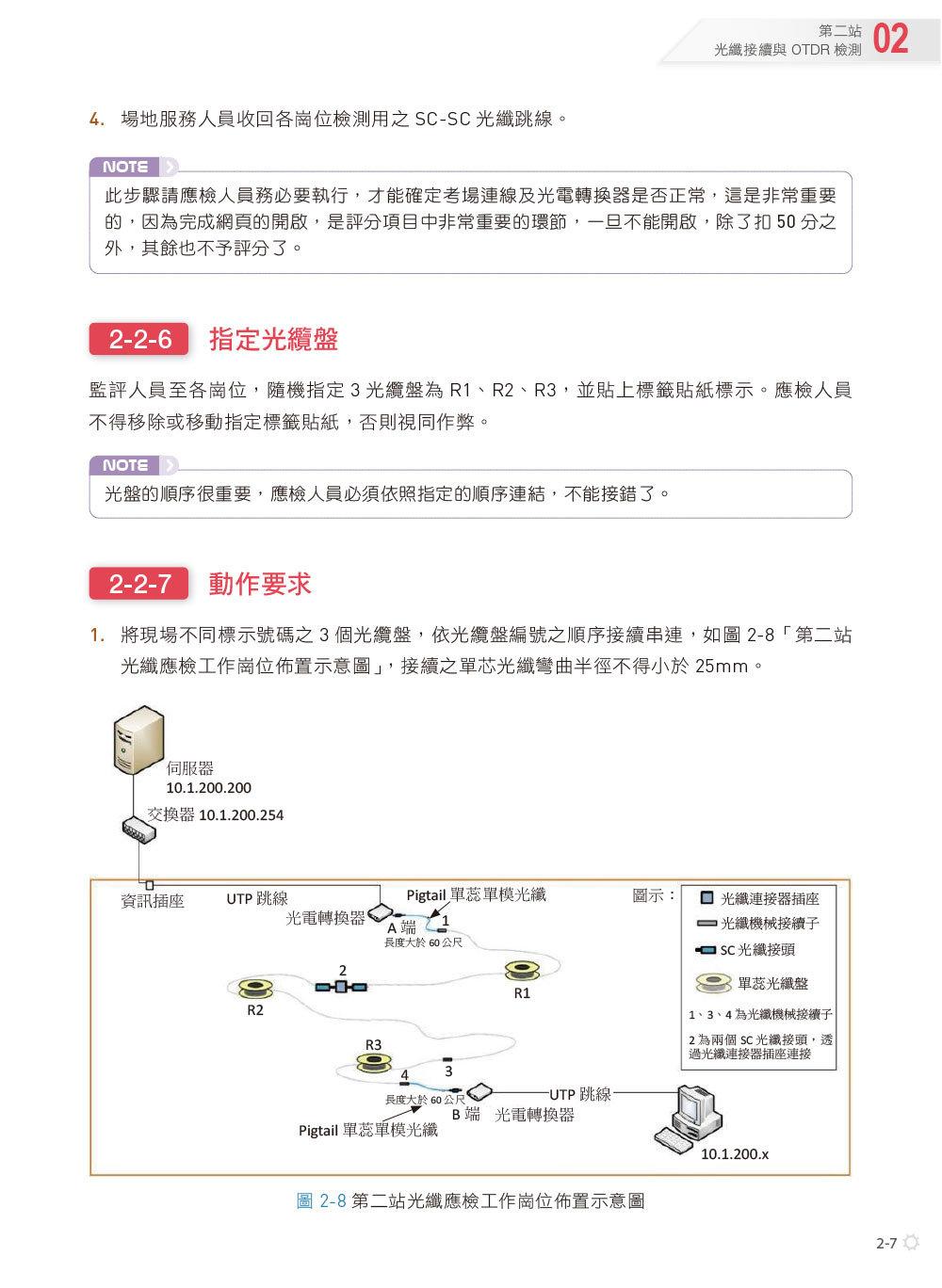 網路架設乙級技能檢定術科實作, 2/e-preview-7