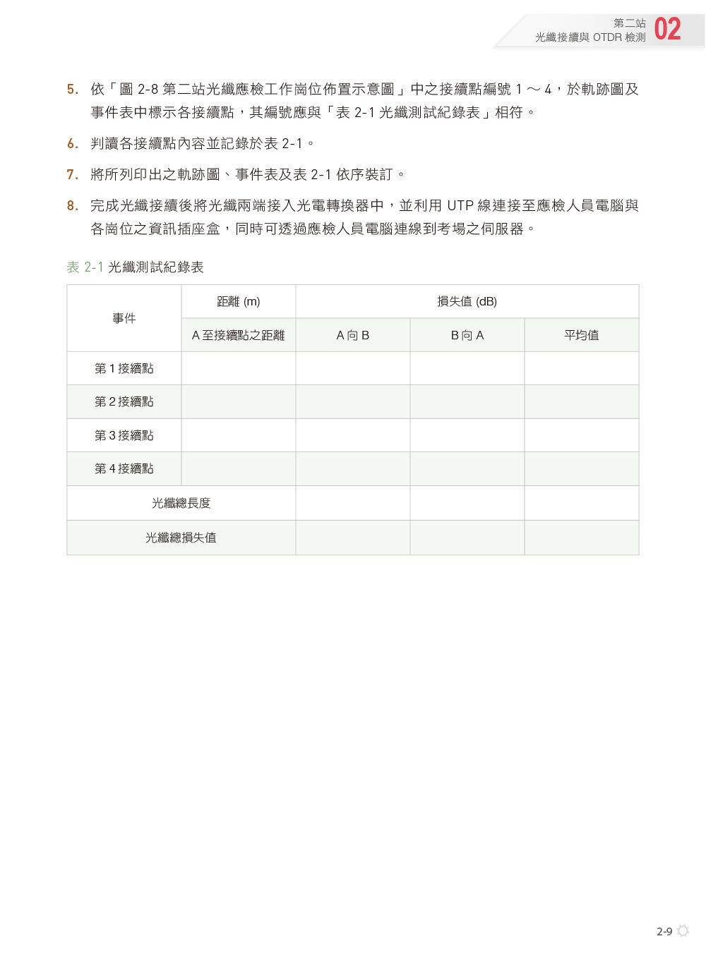 網路架設乙級技能檢定術科實作, 2/e-preview-9