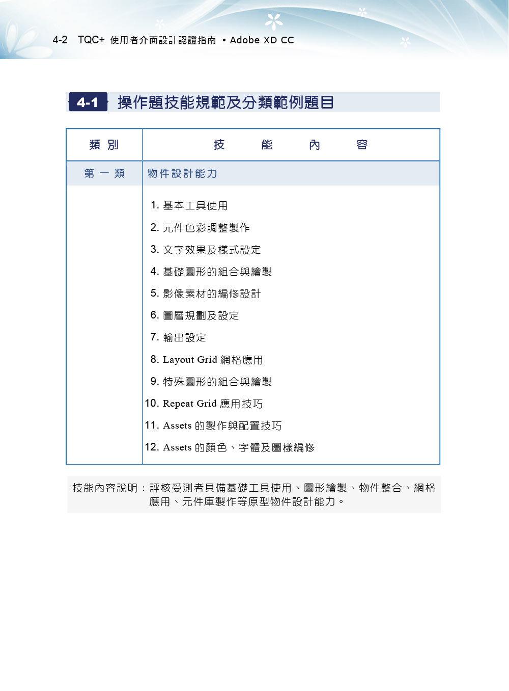 TQC+ 使用者介面設計認證指南 Adobe XD CC-preview-2