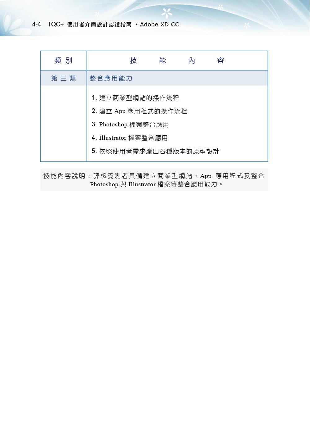 TQC+ 使用者介面設計認證指南 Adobe XD CC-preview-4